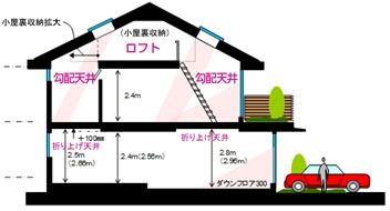 next hebel haus. Black Bedroom Furniture Sets. Home Design Ideas