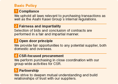 The Asahi Kasei Group Purchasing and Procurement Policy