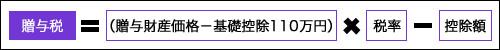 贈与税 = (贈与財産価格-基礎控除110万円) × 税率 - 速算表の控除額