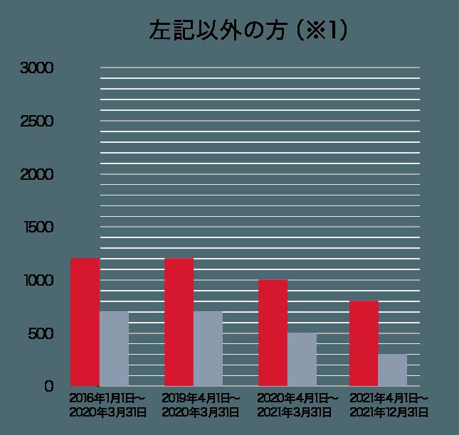 消費税増税の住宅購入への影響 | ヘーベルハウス