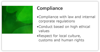 Compliance: Compliance with law and internal corporate regulations. Conduct based on high ethical values. Respect for local culture, customs and human rights.