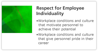 Respect for Employee Individuality: Workplace conditions and culture that motivate personnel to achieve their potential. Workplace conditions and culture that give personnel pride in their career.